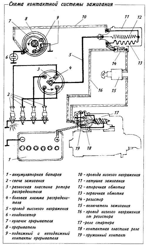 Ремонт системы зажигания