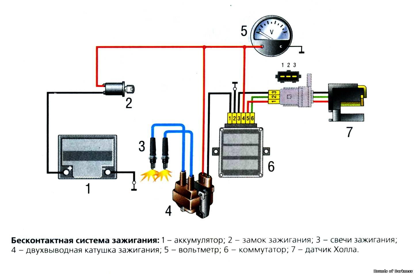 Иж юпитер-3 электронная схема