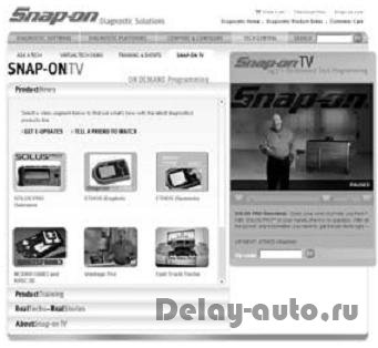 Программа Snap-on TV