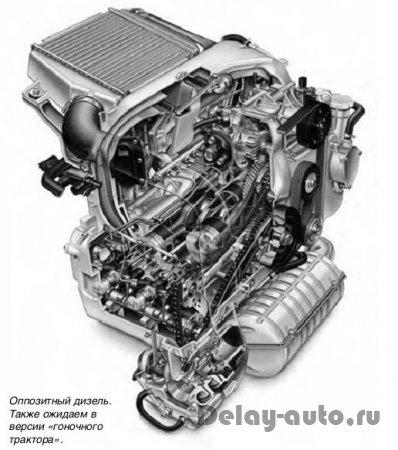 Оппозитный двигатель | subaru