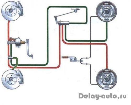 Прокачка тормозной системы с