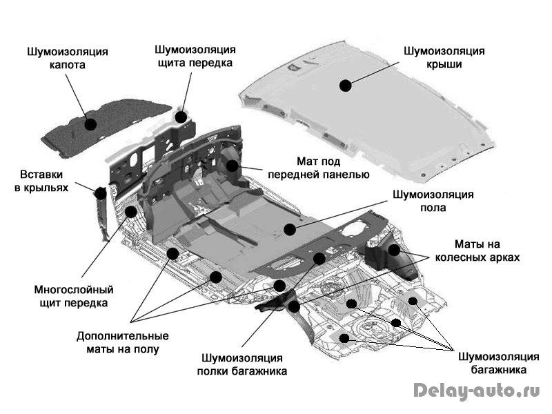 Гидроизоляция для внутренних стен из газобетона