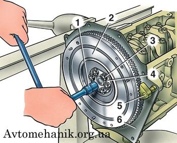 Снятие маховика двигателя